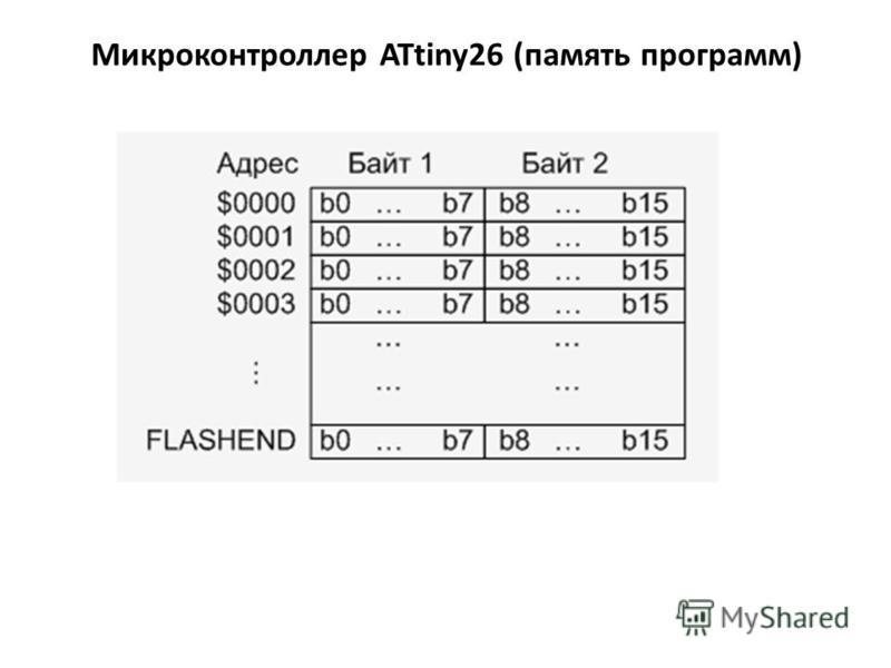Микроконтроллер ATtiny26 (память программ)