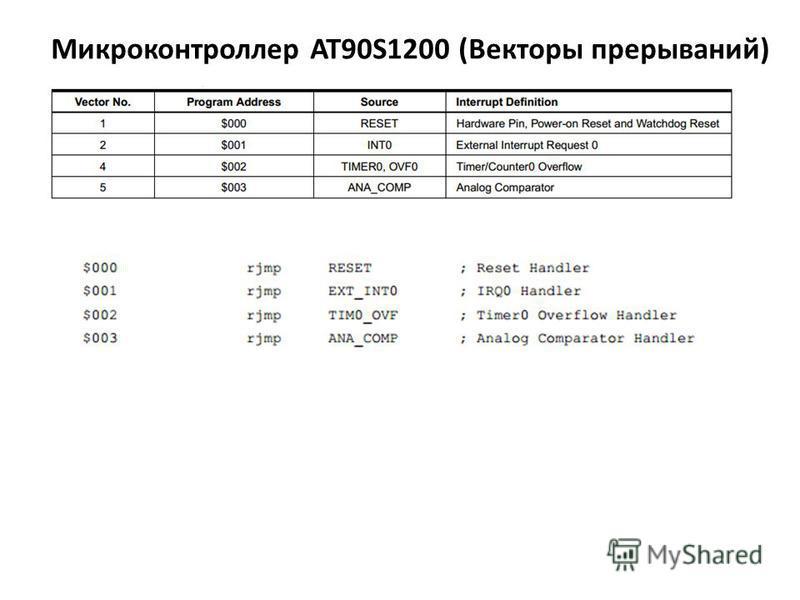 Микроконтроллер AT90S1200 (Векторы прерываний)