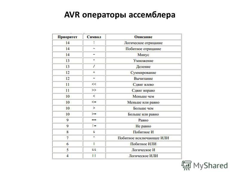 AVR операторы ассемблера