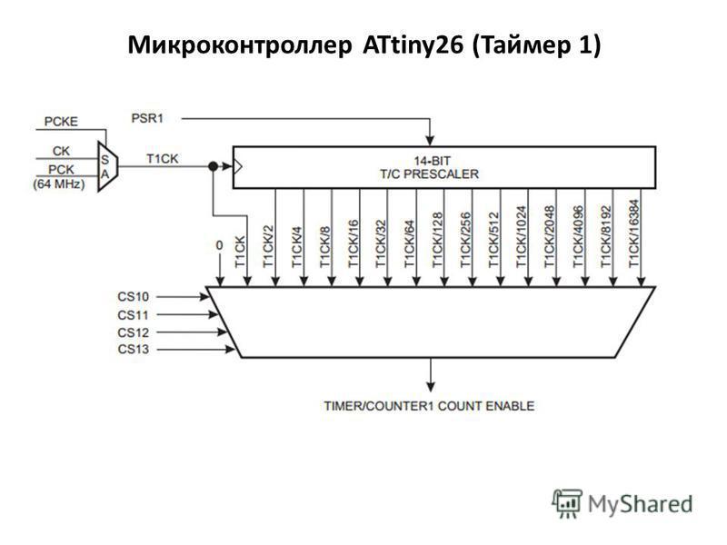 Микроконтроллер ATtiny26 (Таймер 1)