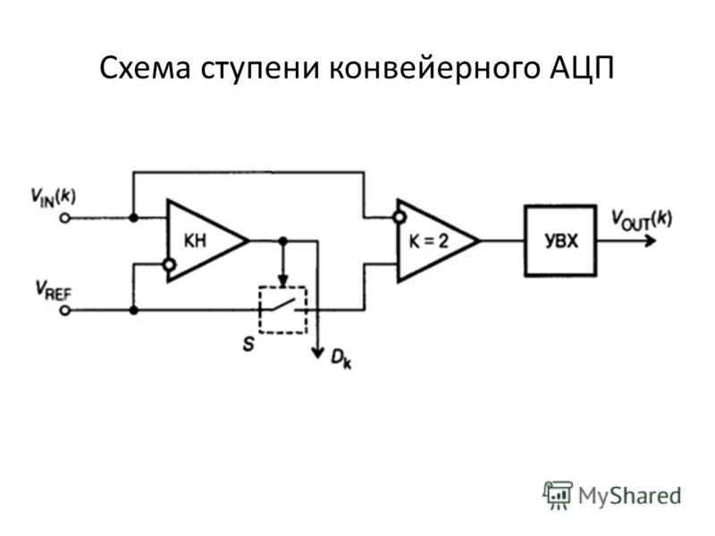 Схема ступени конвейерного АЦП