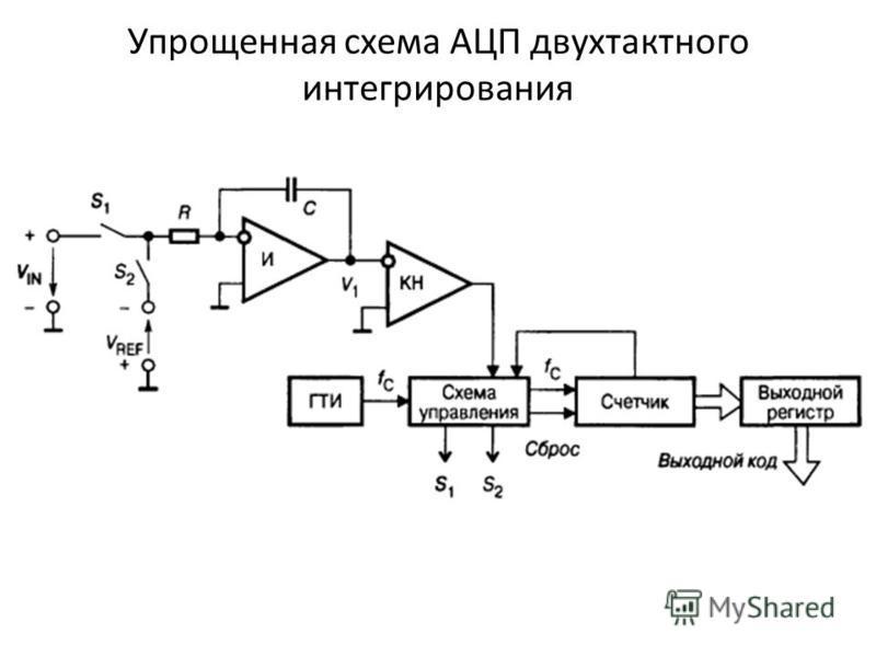 Упрощенная схема АЦП двухтактного интегрирования