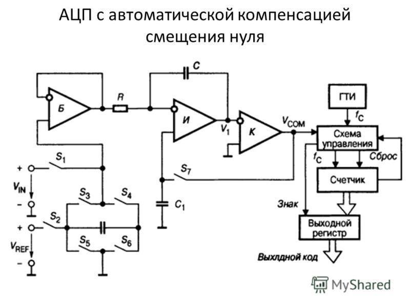 АЦП с автоматической компенсацией смещения нуля