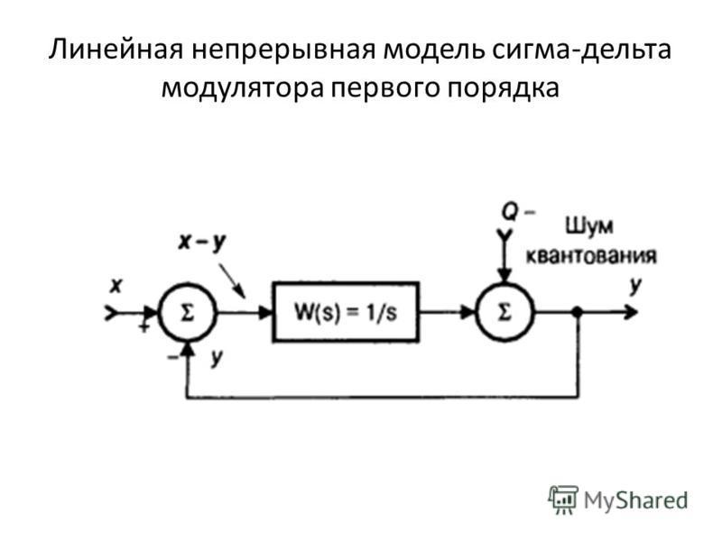 Линейная непрерывная модель сигма-дельта модулятора первого порядка