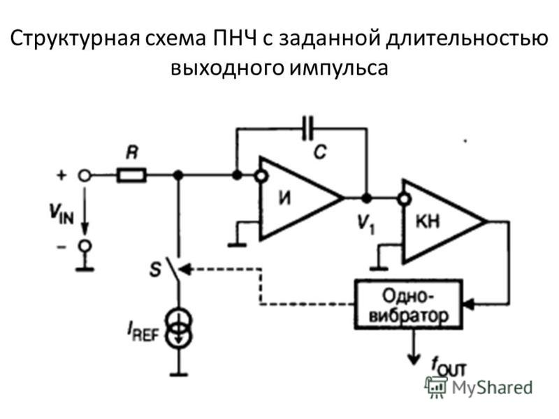 Структурная схема ПНЧ с заданной длительностью выходного импульса