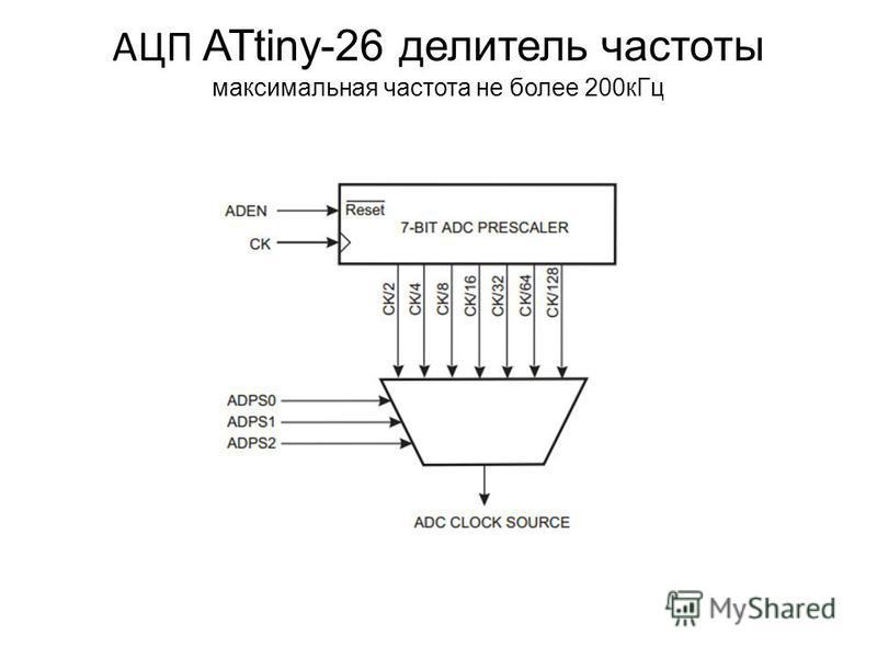 АЦП ATtiny-26 делитель частоты максимальная частота не более 200 к Гц