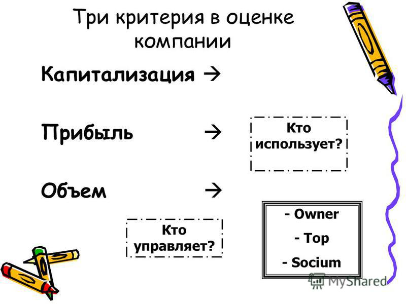 Три критерия в оценке компании Капитализация Прибыль Объем Кто использует? Кто управляет? - Owner - Top - Socium