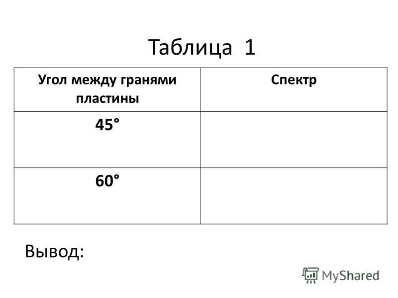 Таблица 1 Угол между гранями пластины Спектр 45° 60° Вывод: