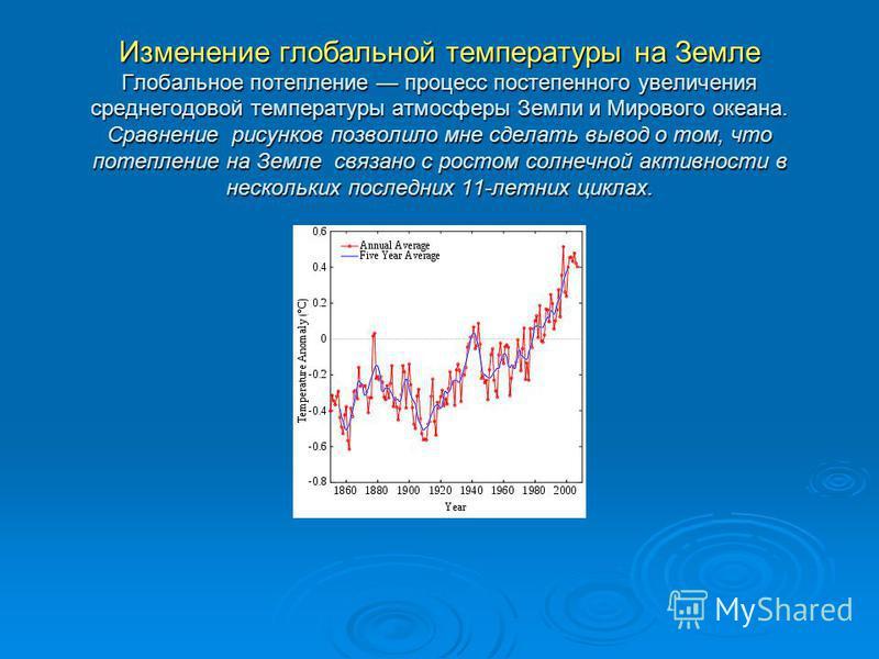 Изменение глобальной температуры на Земле Глобальное потепление процесс постепенного увеличения среднегодовой температуры атмосферы Земли и Мирового океана. Сравнение рисунков позволило мне сделать вывод о том, что потепление на Земле связано с росто