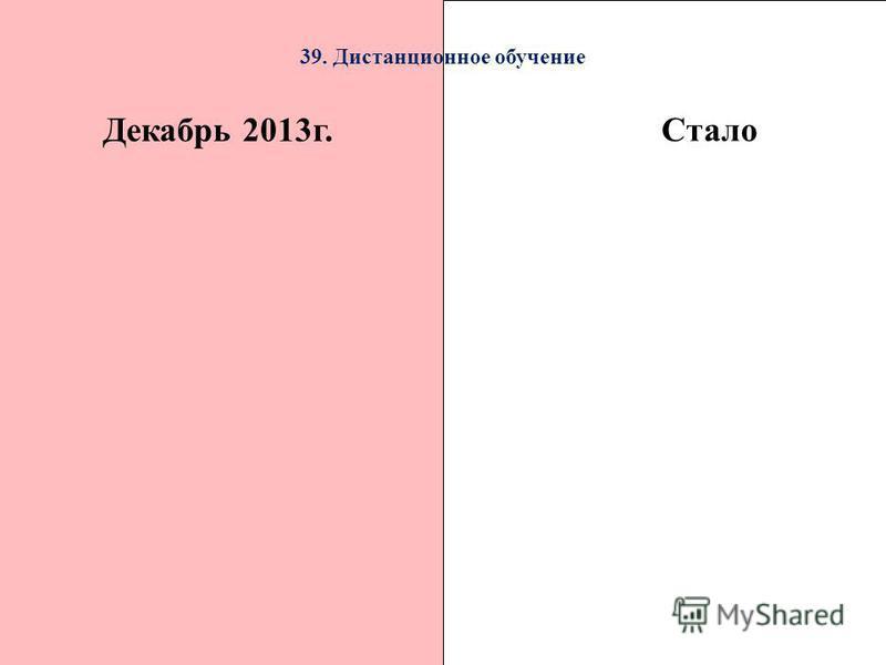 39. Дистанционное обучение Декабрь 2013 г. Стало