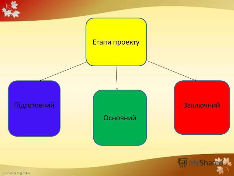 Етапи проекту Підготовчий Основний Заключний
