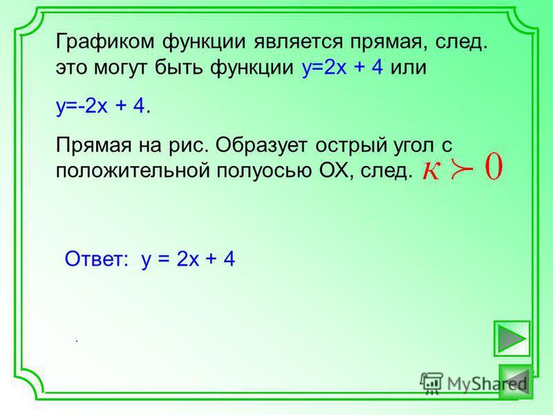 . Графиком функции является прямая, след. это могут быть функции у=2 х + 4 или у=-2 х + 4. Прямая на рис. Образует острый угол с положительной полуосью ОХ, след. Ответ: у = 2 х + 4