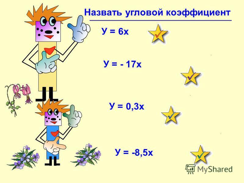 Назвать угловой коэффициент У = 6х У = - 17х У = 0,3х У = -8,5х
