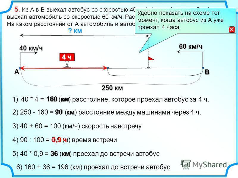 4 ч 1)40 * 4 = 160 (км) расстояние, которое проехал автобус за 4 ч. 40 км/ч 5. 5. Из А в В выехал автобус со скоростью 40 км/ч.Через 4 часа из В в А выехал автомобиль со скоростью 60 км/ч. Расстояние от А до В равно 250 км. На каком расстоянии от А а