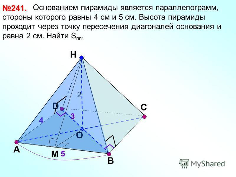D Н O А B 241. С 4 5 2 3 Основанием пирамиды является параллелограмм, стороны которого равны 4 см и 5 см. Высота пирамиды проходит через точку пересечения диагоналей основания и равна 2 см. Найти S пп. М