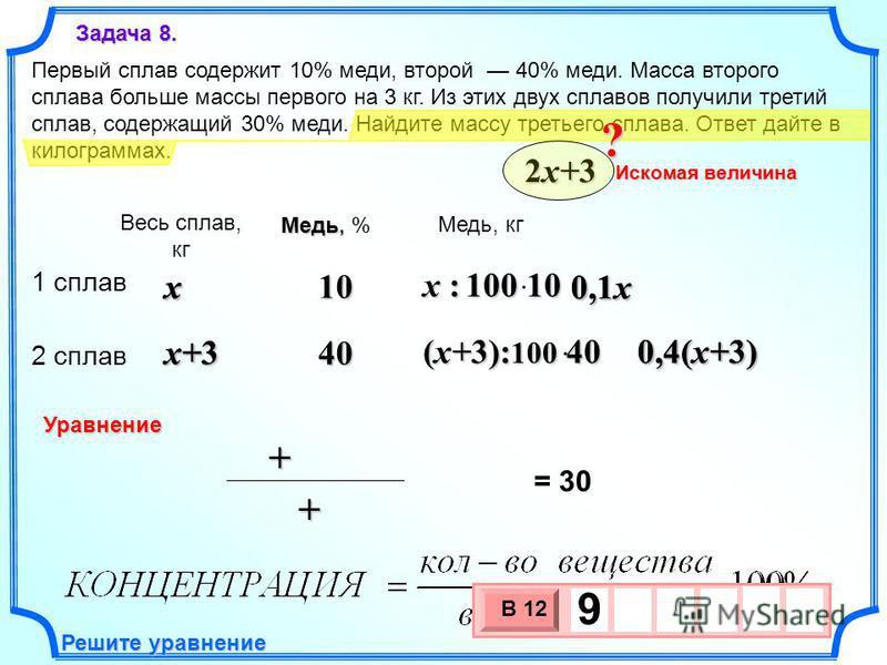 0,4(x+3) (x+3): 100 40 x+3 0,1x x+3 x x : 100 10 x Первый сплав содержит 10% меди, второй 40% меди. Масса второго сплава больше массы первого на 3 кг. Из этих двух сплавов получили третий сплав, содержащий 30% меди. Найдите массу третьего сплава. Отв