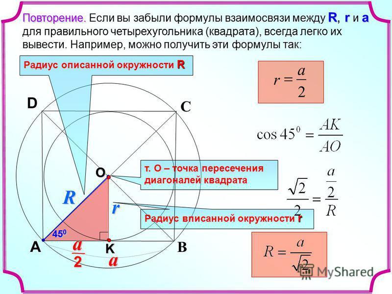 Повторение. Rra Повторение. Если вы забыли формулы взаимосвязи между R, r и a для правильного четырехугольника (квадрата), всегда легко их вывести. Например, можно получить эти формулы так: r С В A R aa2 45 0 K т. О – точка пересечения диагоналей ква