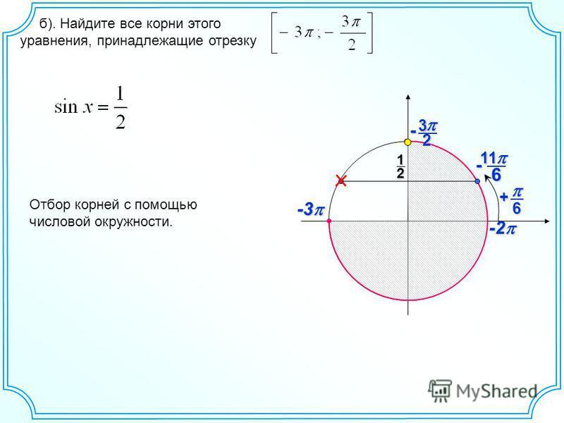 -2 -2 -3 -3 12 6 11111111 - 23- 6+ Отбор корней с помощью числовой окружности. б). Найдите все корни этого уравнения, принадлежащие отрезку