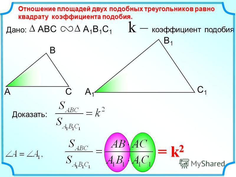 АС С1С1 В1В1 А1А1 Отношение площадей двух подобных треугольников равно квадрату коэффициента подобия. k – коэффициент подобия ABCA1B1C1A1B1C1 Дано: В Доказать: = k 2