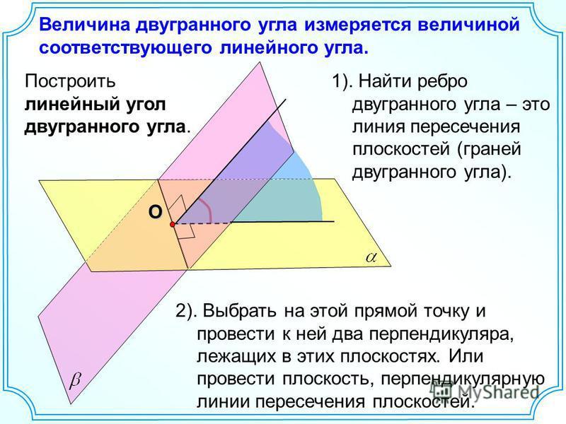 Величина двугранного угла измеряется величиной соответствующего линейного угла. 2). Выбрать на этой прямой точку и провести к ней два перпендикуляра, лежащих в этих плоскостях. Или провести плоскость, перпендикулярную линии пересечения плоскостей. 1)