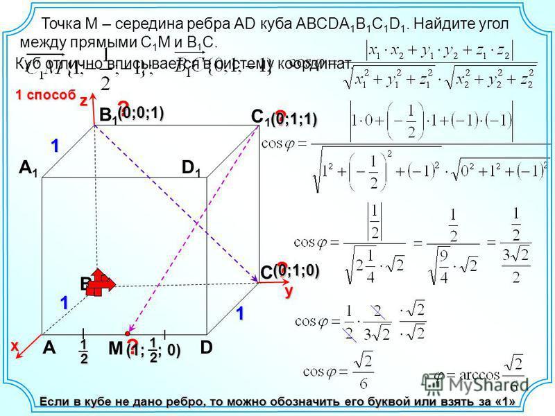 AD C A1A1 B1B1 C1C1 D1D1 Если в кубе не дано ребро, то можно обозначить его буквой или взять за «1» Куб отлично вписывается в систему координат. х yz? ? (0;0;1)(0;0;1)(0;0;1)(0;0;1) ? (0;1;0) ? (0;1;1) 11 1 1 способ Точка M – середина ребра АD куба А