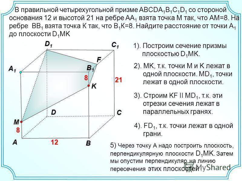 B A D C C1C1C1C1 A1A1A1A1 D1D1D1D1 F 1). Построим сечение призмы плоскостью D 1 MK. 12 21 21 8M B1B1B1B1 K8 2). MK, т.к. точки M и K лежат в одной плоскости. MD 1, точки лежат в одной плоскости. 3). Строим KF II MD 1, т.к. эти отрезки сечения лежат в