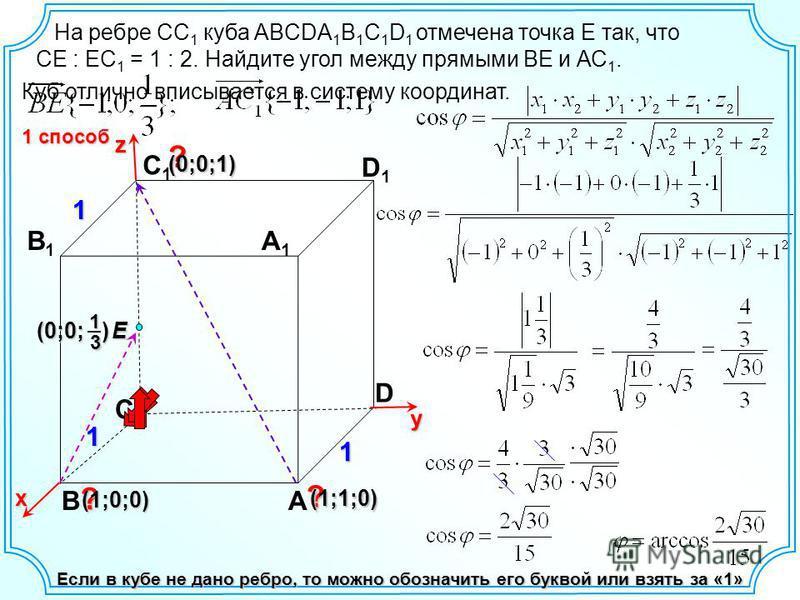 BA D B1B1 C1C1 D1D1 A1A1 Если в кубе не дано ребро, то можно обозначить его буквой или взять за «1» Куб отлично вписывается в систему координат. х yz? ? (0;0;1)(0;0;1)(0;0;1)(0;0;1) ?11 1 1 способ C (1;0;0)(1;0;0)(1;0;0)(1;0;0) (0;0; ) 13 (1;1;0) На