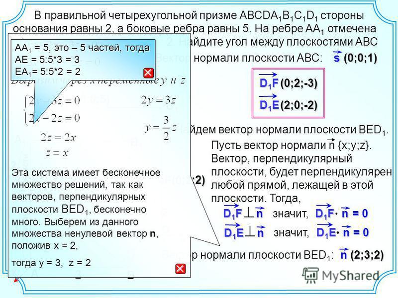 (0;2;2) х yz В правильной четырехугольной призме АВСDA 1 B 1 C 1 D 1 стороны основания равны 2, а боковые ребра равны 5. На ребре АА 1 отмечена точка Е так, что АЕ : ЕА 1 = 3 : 2. Найдите угол между плоскостями АВС и ВЕD 1. D А В C A1A1 D1D1 C1C1 B1B