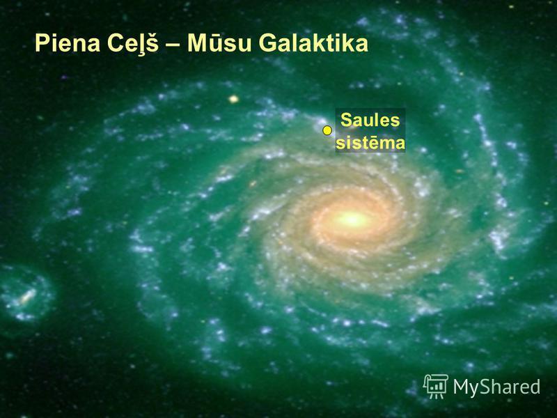 Piena Ceļš – Mūsu Galaktika Saules sistēma