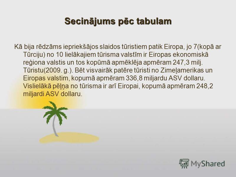 Secinājums pēc tabulam Kā bija rēdzāms iepriekšājos slaidos tūristiem patik Eiropa, jo 7(kopā ar Tūrciju) no 10 lielākajiem tūrisma valstīm ir Eiropas ekonomiskā reģiona valstis un tos kopūmā apmēklēja apmēram 247,3 milj. Tūristu(2009. g.). Bēt visva