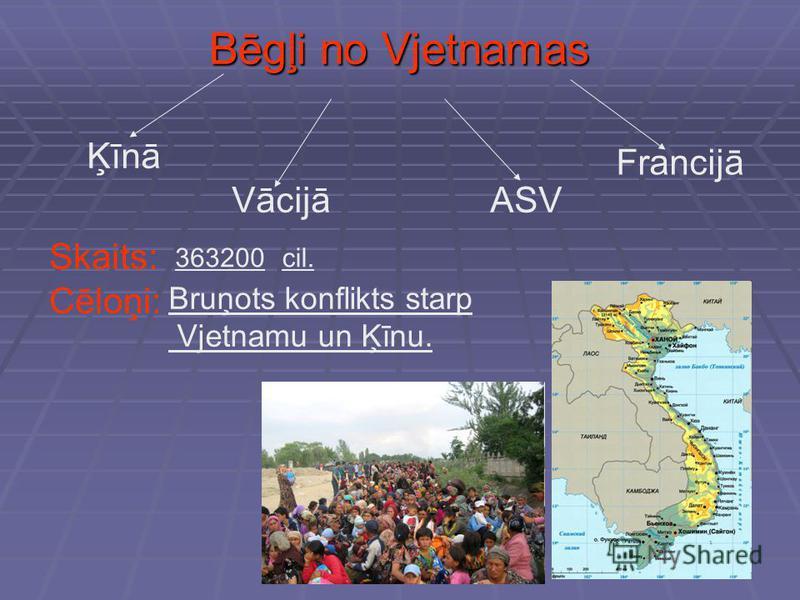 Bēgļi no Vjetnamas Ķīnā VācijāASV Francijā Skaits: 363200cil. Cēloņi: Bruņots konflikts starp Vjetnamu un Ķīnu.