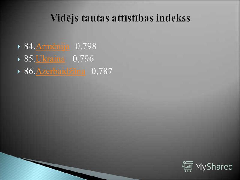 Vidējs tautas attīstības indekss 84.Armēnija 0,798Armēnija 85.Ukraina 0,796Ukraina 86.Azerbaidžāna 0,787Azerbaidžāna