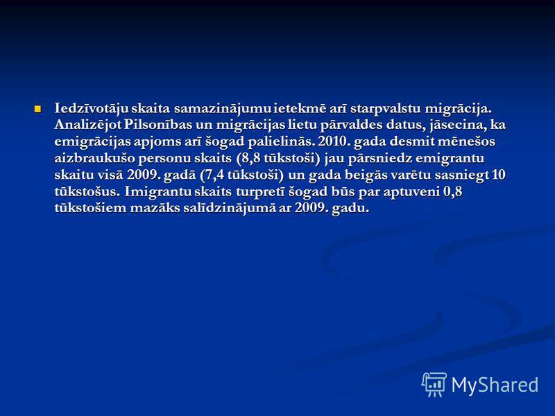 Iedzīvotāju skaita samazinājumu ietekmē arī starpvalstu migrācija. Analizējot Pilsonības un migrācijas lietu pārvaldes datus, jāsecina, ka emigrācijas apjoms arī šogad palielinās. 2010. gada desmit mēnešos aizbraukušo personu skaits (8,8 tūkstoši) ja