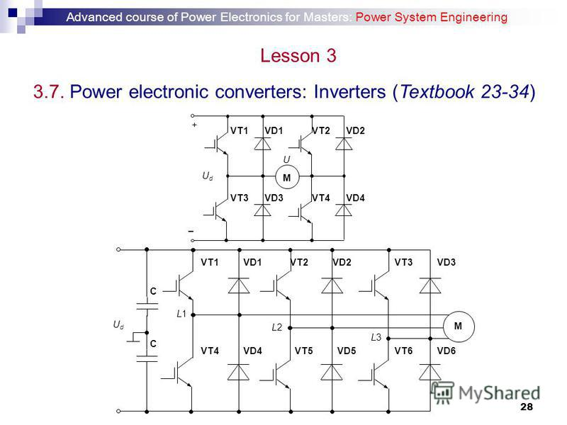28 3.7. Power electronic converters: Inverters (Textbook 23-34) VD3 VD1 VD4 VD2 – + UsUs VT3 VT1 VT4 VT2 UdUd M Advanced course of Power Electronics for Masters: Power System Engineering Lesson 3