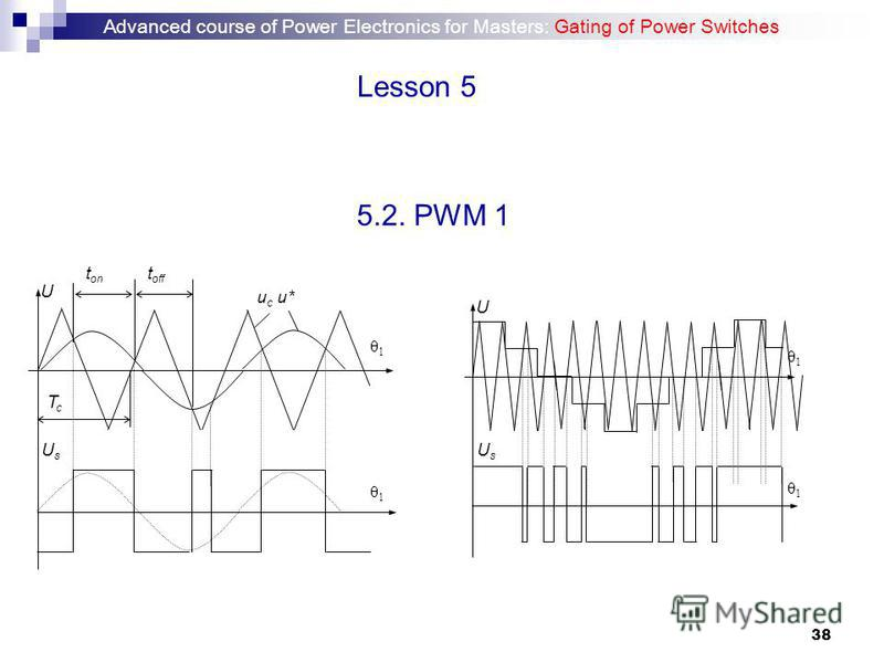 38 5.2. PWM 1 UsUs u c u* θ1θ1 t off U t on θ1θ1 TcTc UsUs θ1θ1 U θ1θ1 Advanced course of Power Electronics for Masters: Gating of Power Switches Lesson 5