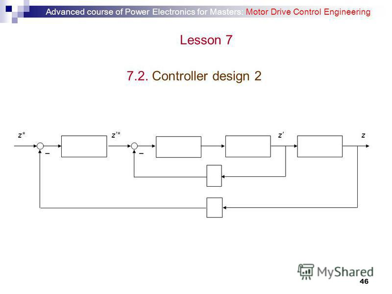 46 7.2. Controller design 2 z*z – – z Advanced course of Power Electronics for Masters: Motor Drive Control Engineering Lesson 7