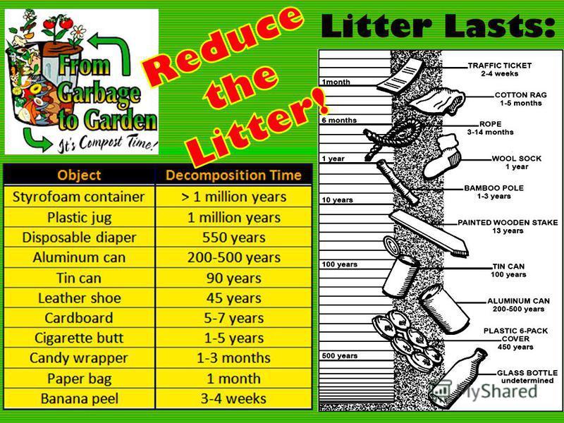 Litter Lasts: