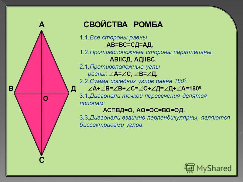 СВОЙСТВА ПРЯМОУГОЛЬНИКА А В Д С 1. Противоположные стороны параллельны и равны: АВ=СД, АВIICД, АД=ВС, АДIIВС. 2. Все углы равны 90 0 : А= В= С= Д=90 0. 3. Диагонали равны и точкой пересечения делятся пополам: АС=ВД, АСВД=О, АО=ОС=ВО=ОД. О