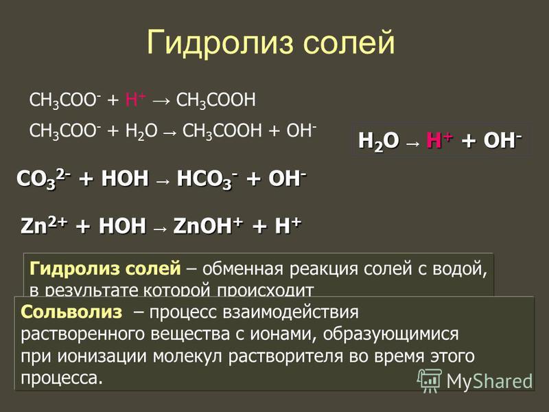 Гидролиз солей CO 3 2- + HOH HCO 3 - + OH - Zn 2+ + HOH ZnOH + + H + H 2 O H + + OH - Гидролиз солей – обменная реакция солей с водой, в результате которой происходит смещение равновесия диссоциации воды CH 3 COO - + H + CH 3 COOH CH 3 COO - + H 2 O
