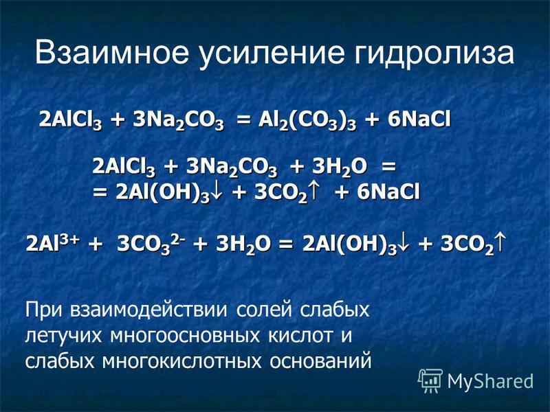 Взаимное усиление гидролиза 2AlCl 3 + 3Na 2 CO 3 = Al 2 (CO 3 ) 3 + 6NaCl 2AlCl 3 + 3Na 2 CO 3 + 3H 2 O = = 2Al(OH) 3 + 3CO 2 + 6NaCl 2Al 3+ + 3CO 3 2- + 3H 2 O =2Al(OH) 3 + 3CO 2 2Al 3+ + 3CO 3 2- + 3H 2 O = 2Al(OH) 3 + 3CO 2 При взаимодействии соле