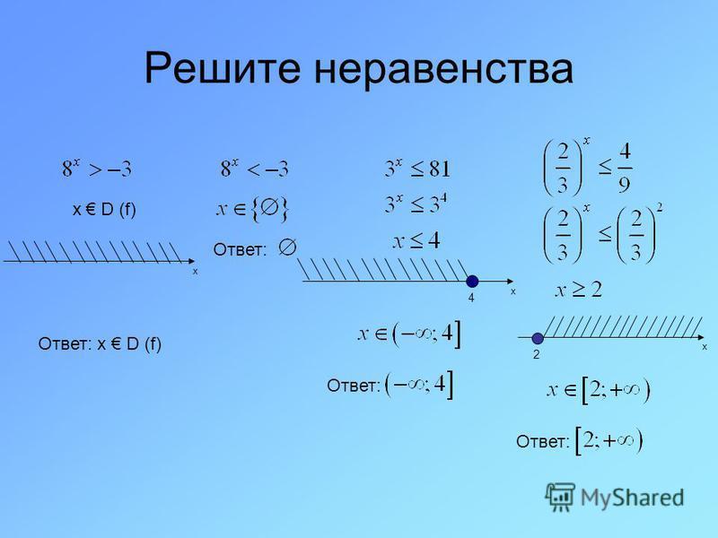 Решите неравенства x Ответ: x 4 x 2 Ответ: х D (f) х D (f)