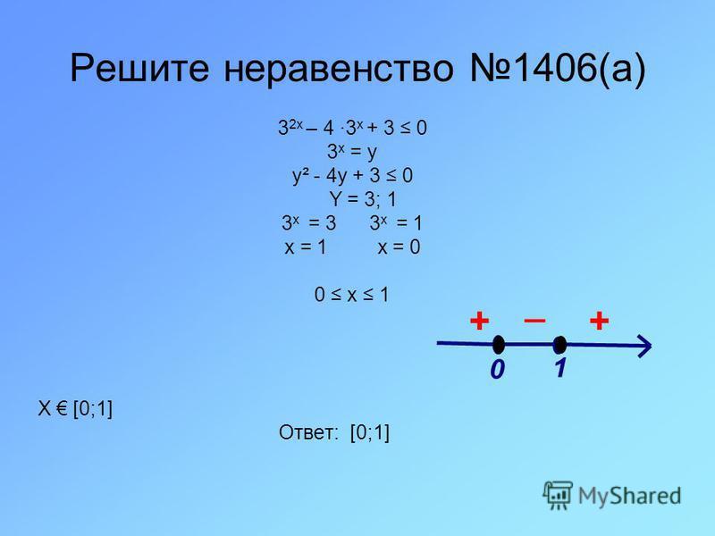 Решите неравенство 1406(а) 3 2 х – 4 3 х + 3 0 3 х = y y² - 4y + 3 0 Y = 3; 1 3 х = 3 3 х = 1 х = 1 х = 0 0 х 1 Х [0;1] Ответ: [0;1] _ ++ 1 0