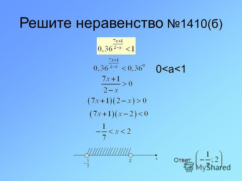 Решите неравенство 1410(б) Ответ: x 2 0<а<1
