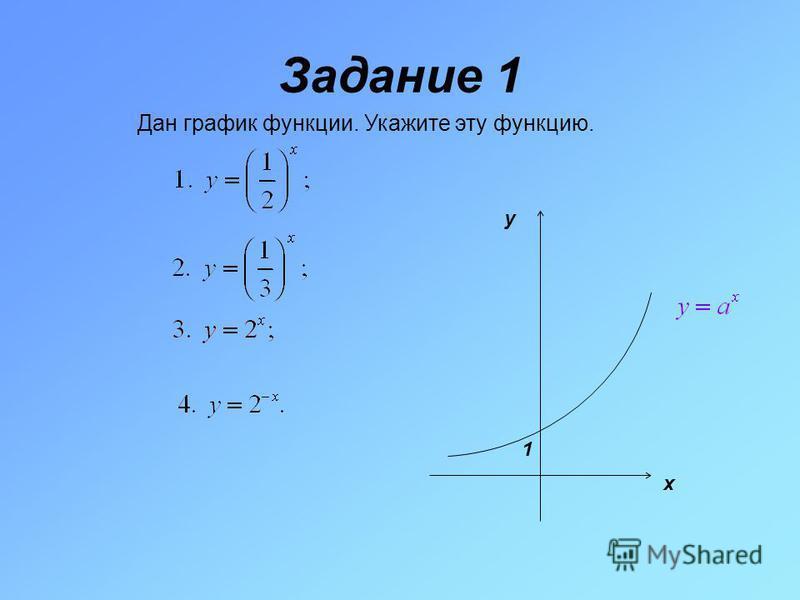 Задание 1 Дан график функции. Укажите эту функцию. y x 1