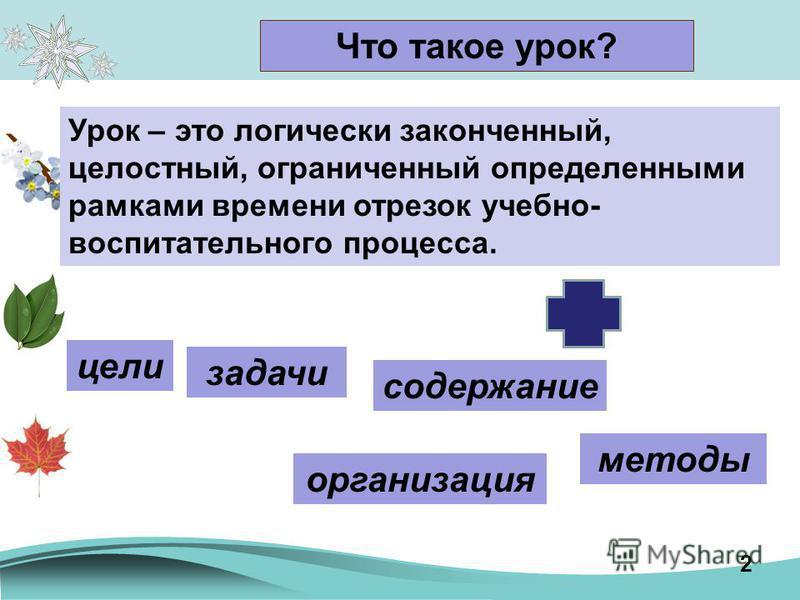 Что такое урок? Урок – это логически законченный, целостный, ограниченный определенными рамками времени отрезок учебно- воспитательного процесса. цели задачи содержание методы организация 2