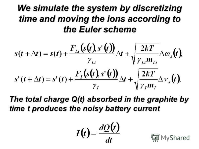 We simulate the system by discretizing time and moving the ions according to the Euler scheme The total charge Q(t) absorbed in the graphite by time t produces the noisy battery current