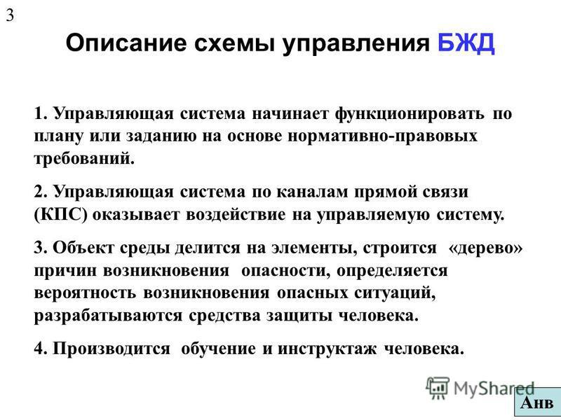 Схема управления БЖД ПланКПС