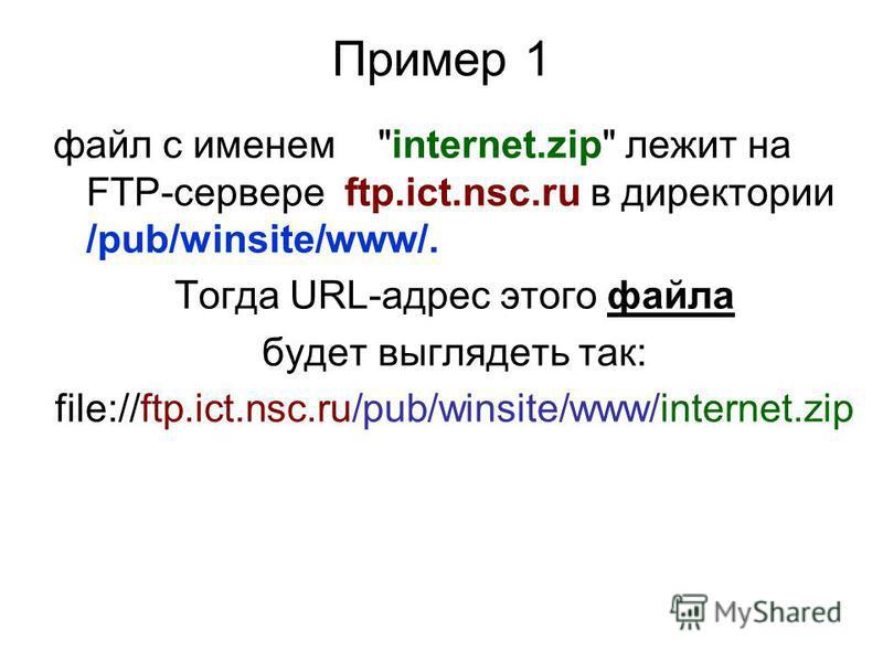 Типы URL адресов и методов доступа Файлы
