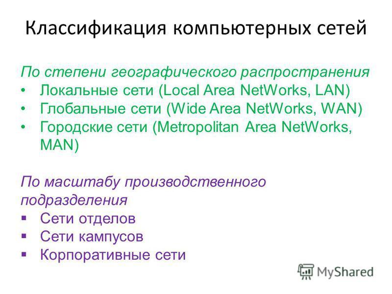 Классификация компьютерных сетей По степени географического распространения Локальные сети (Local Area NetWorks, LAN) Глобальные сети (Wide Area NetWorks, WAN) Городские сети (Metropolitan Area NetWorks, MAN) По масштабу производственного подразделен