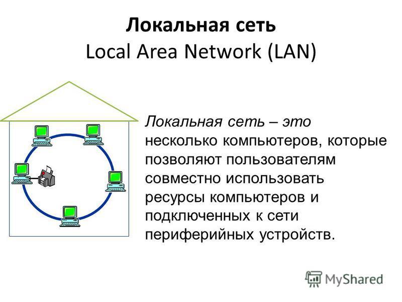 Локальная сеть – это несколько компьютеров, которые позволяют пользователям совместно использовать ресурсы компьютеров и подключенных к сети периферийных устройств. Локальная сеть Local Area Network (LAN)
